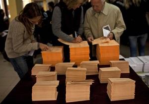В Испании девять человек задержаны за попытку помешать выборам