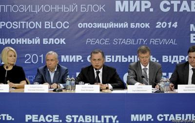 Оппозиционный блок  заявил об угрозах от  Украинской повстанческой армии