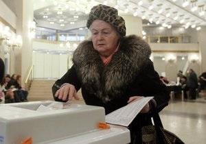 Ассоциация Голос выявила около пяти тысячи нарушений на выборах в России