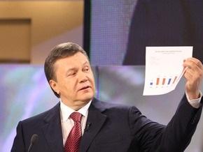 Опрос: Большинство украинцев не хотят судимого президента