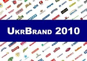 Названы ТОП-100 украинских брендов