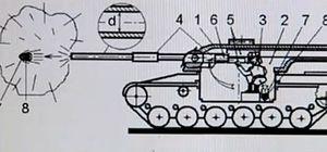 Россиянин изобрел танк, стреляющий экскрементами