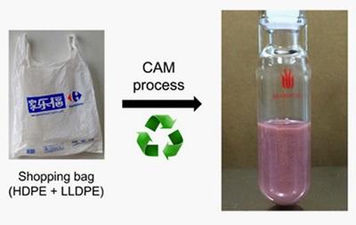 В Китае научились делать из пластмассы жидкое топливо