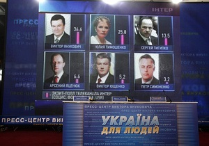 Lenta.ru: Три победы и одни похороны