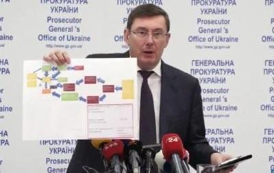 У ГПУ заявили про розкриття нової газової схеми