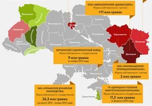 Издание составило рейтинг украинских компаний-должников по зарплате