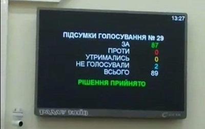 Киевсовет предоставил официальный статус добровольцам