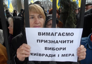 Опрос: 52% опрошенных считают важным проведение выборов в Киеве