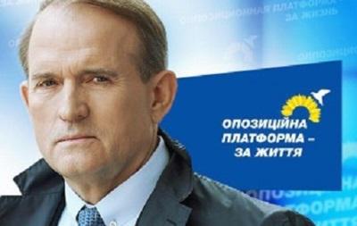 Медведчук прокомментировал введение военного положения
