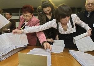 Выборы-2010: ЦИК обработал 99,99% протоколов