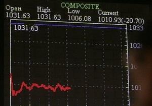 Украинский рынок закрывает торги минимальным приростом