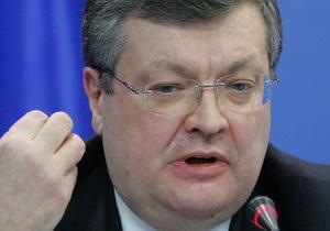 Грищенко: Украина не планирует вступать в Таможенный союз