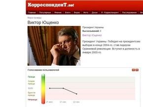 Корреспондент.net запустил новый политический проект Мера правды