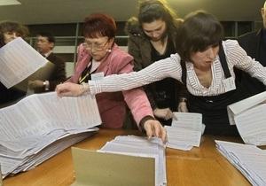 ЦИК ожидает предварительных итогов выборов в течение суток