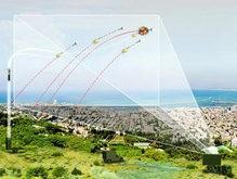 Система ПРО Израиля удачно перехватила ракеты