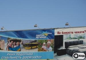 КИУ: В Харьковской области за исключением нескольких округов для провластных кандидатов нет конкурентов