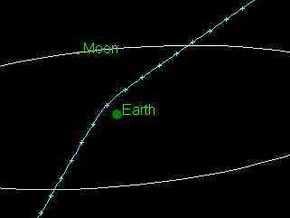 Вблизи от Земли прошел неизвестный ранее астероид