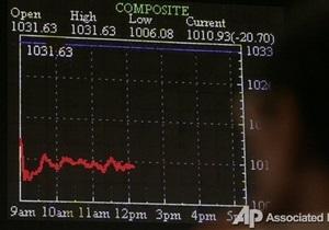 Новости Кипра - Кипрский кризис - Кипр обрушил фондовые рынки США