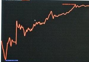 Подал в отставку глава Госкомиссии по ценным бумагам и фондовому рынку