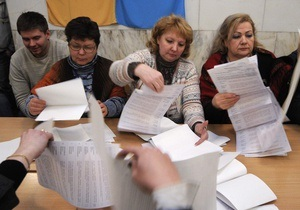 ЦИК обработал 80% протоколов: Янукович опережает Тимошенко на 11%