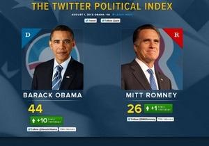 Twitter создал индекс популярности Обамы и Ромни