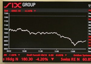 Рынки:  Быки  снова задают тон торгам