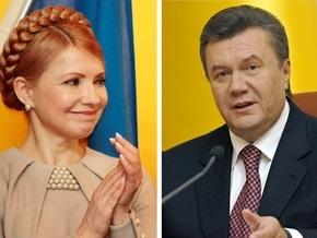 Тимошенко, Ющенко и Янукович стали лидерами упоминаемости в СМИ