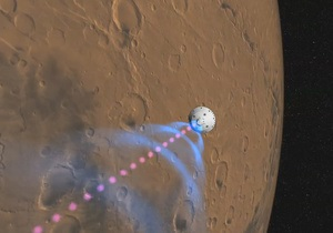Марсоход Кьюриосити успешно совершил посадку на Марс