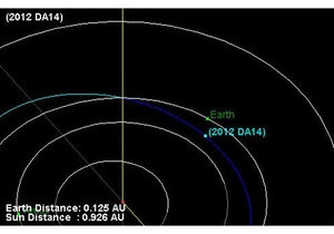 Обнаруженный в минувшем году сорокаметровый астероид пролетит на 800 км ближе к Земле