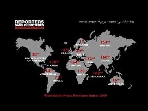 Индекс свободы прессы: Украина теряет позиции, Россия впервые оказалась позади Беларуси