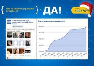 Число украинцев на Facebook перевалило за миллион