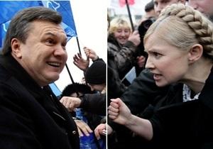 По данным шести экзит-поллов во второй тур выходят Тимошенко и Янукович