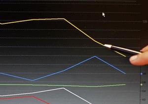 Новости HP - Рынок ПК - Акции экс-лидера мирового рынка ПК обвалились из-за сокращения квартальной выручки
