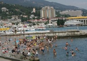 Новости Крыма - россияне в Крыму: В Крыму россиянин погиб в результате наезда водного мотоцикла