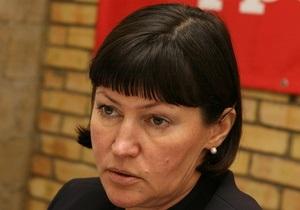 Газета: Украина расхотела вступать в Таможенный союз