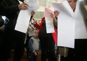 В Киевский облизбирком еще не поступил ни один протокол о результатах выборов