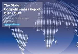 Рейтинг конкурентоспособности: Украина поднялась на девять позиций, обогнав Уругвай и Вьетнам