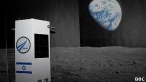 Программа SPACEIL: Израиль готовится к покорению Луны