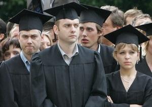 Опрос: Почти половина выпускников вузов считают, что в Украине нет университетов мирового уровня