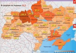 Составлен рейтинг самых опасных дорог в Украине