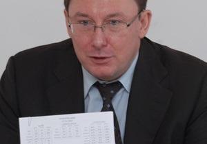 МВД выявило 6400 фальшивых заявлений граждан о голосовании на дому