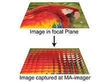 В США создали матрицу для трехмерных изображений