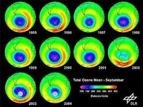 Веселящий газ оказался наиболее опасным для озонового слоя