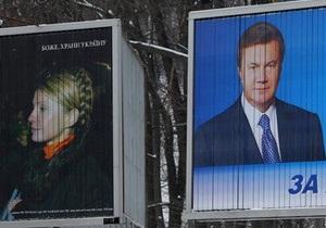Опрос: Разрыв между рейтингами Януковича и Тимошенко стал меньше 3%
