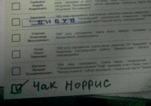 Житель Ужгорода проголосовал за Чака Норриса