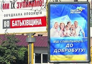 Опрос: Разрыв между Партией регионов и Батьківщиною сохраняется на уровне 4%