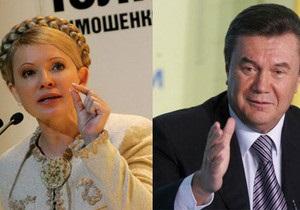 Янукович набрал больше половины голосов в восьми областях Украины,  Тимошенко - в одной