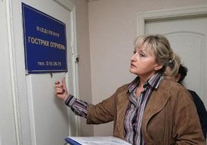 В больнице Луценко назначили капельницу