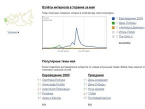 Лобода обошла Рыбака в рейтинге поисковых интересов Яндекса