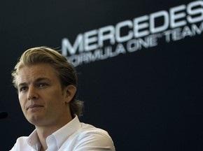 Гран-при Бахрейна: Росберг выиграл вторую практику